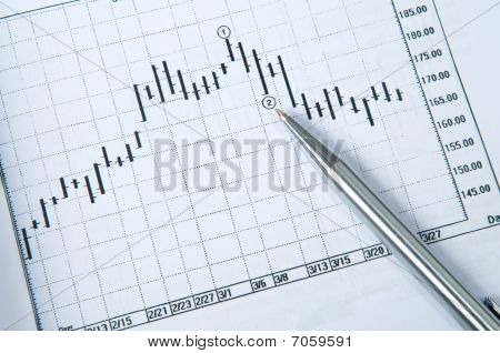 Pen With Stock Chart