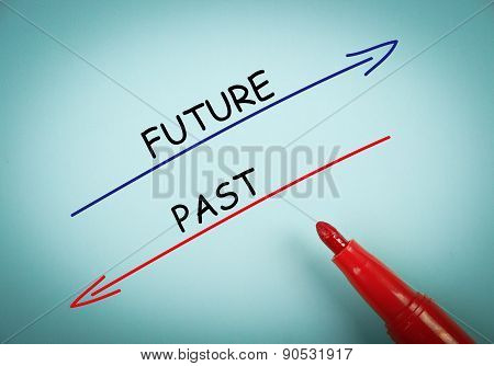 Future And Past