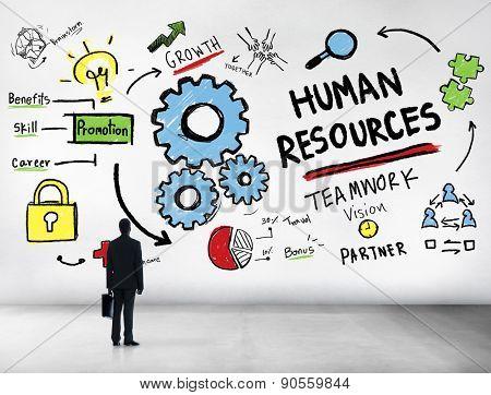 Human Resources Employment Job Teamwork Businessman Aspiration Concept