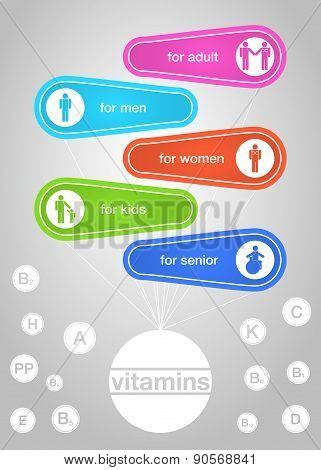 Infographics Of The Vitamins