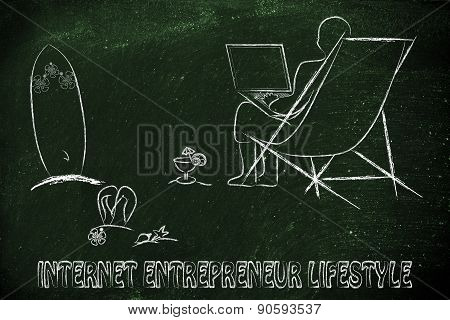 Online Business And Jobs: Entrepreneur Or Employee Working Remotely With His Laptop On The Beach