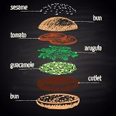 image of burger  - Colored chalk painted ingredients of guacamole burger with text - JPG