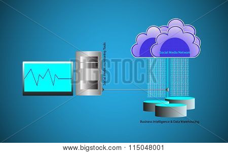 Concept Of Social Media Crm Network On Internet And Social Media Monitoring Tools