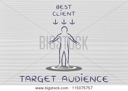 Person Standing On Target With Best Client Sign & Text Target Audience
