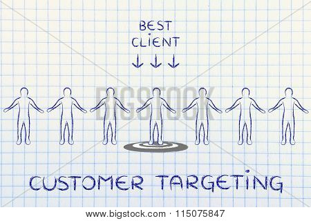 Person In A Crowd With Sign Best Client & Text Customer Targeting