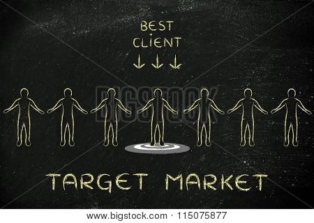 Person In A Crowd With Sign Best Client & Text Target Market