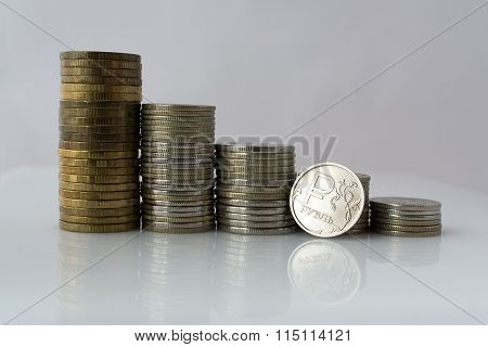 Falling Rate Of Russian Ruble