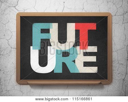 Timeline concept: Future on School Board background