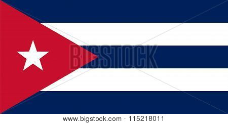 Standard Proportions For Cuba Flag