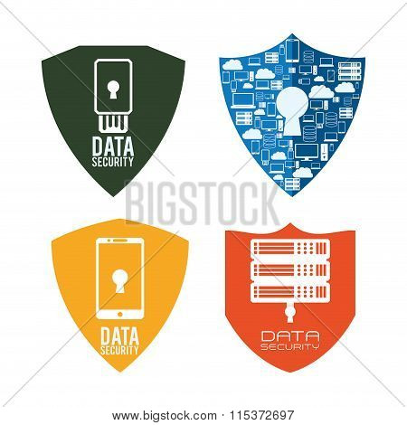 Web Hosting and Data security design