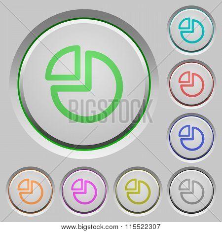 Pie Chart Push Buttons