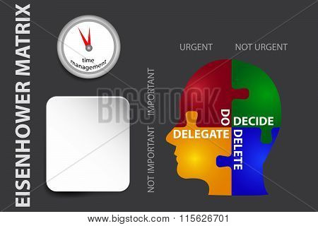 Time Management Matrix Concept Vector