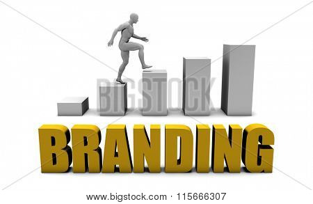 Improve Your Branding  or Business Process as Concept