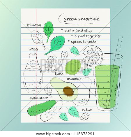 Green Smoothie Recipe Sketchbook Style With Avocado, Mint, Cucumber, Lime.