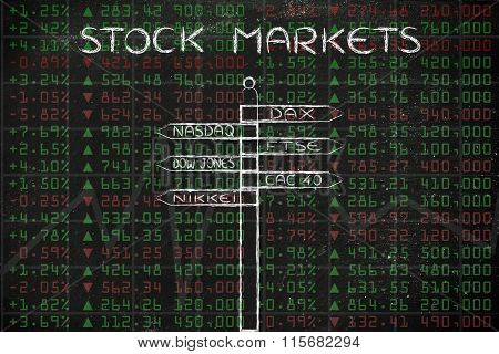 Indexes On Road Sign Over Performance Background, With Text Stock Markets