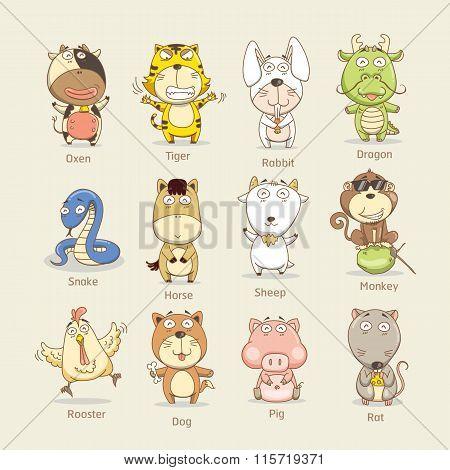 Zodiac Mascot