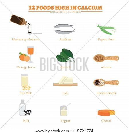 12 foods high in calcium infographic elements. Healthcare concept flat design.