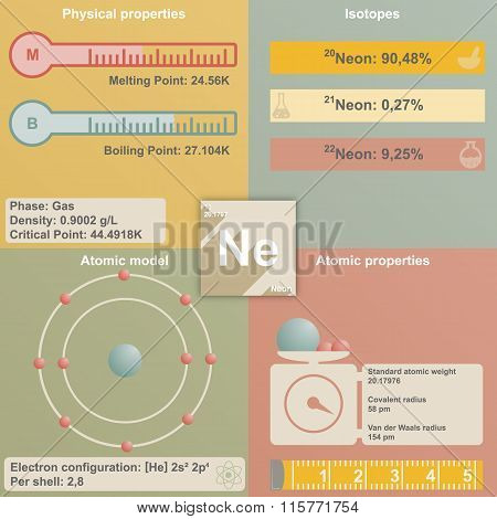 Infographic of Neon