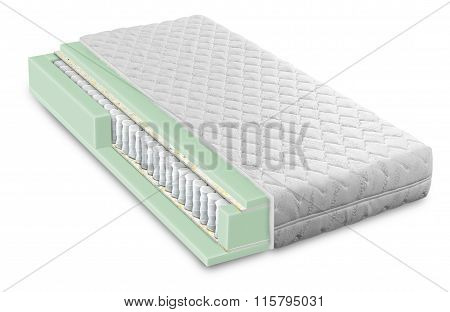 Hybrid Foam Latex Bonnell Spring Mattress Cross Section - Hi Quality And Modern illustration