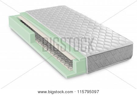 Hybrid Foam Latex Bonnell Spring Mattress Cross Section - Hi Quality And Modern illustration with cl