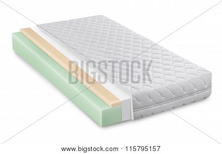 Memory Foam - Latex Mattress Cross Section  Photo Illustration - Hi Quality Modern