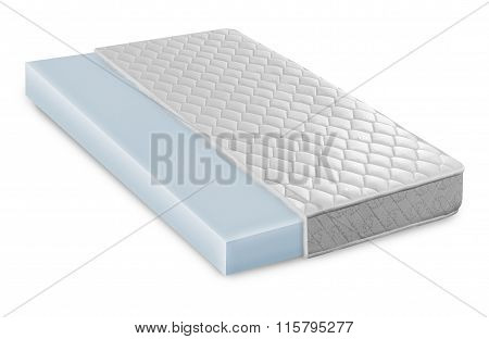 Memory Foam - Latex Mattress Cross Section  Photo Illustration - Hi Quality Modern