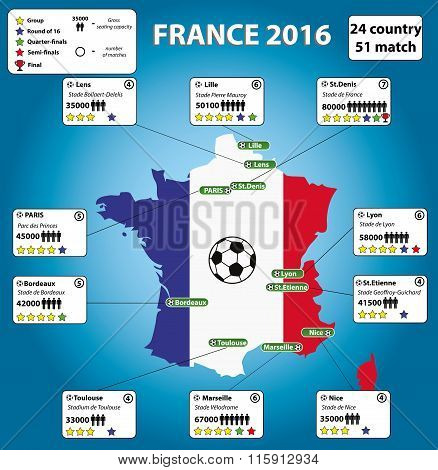 France Soccer Stadium Map And Infographics.