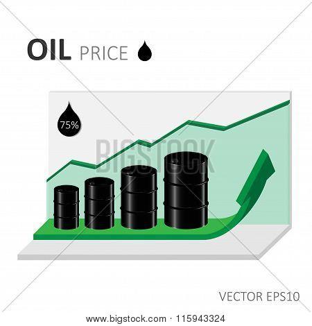 Oil Price Grow Graph Illustration