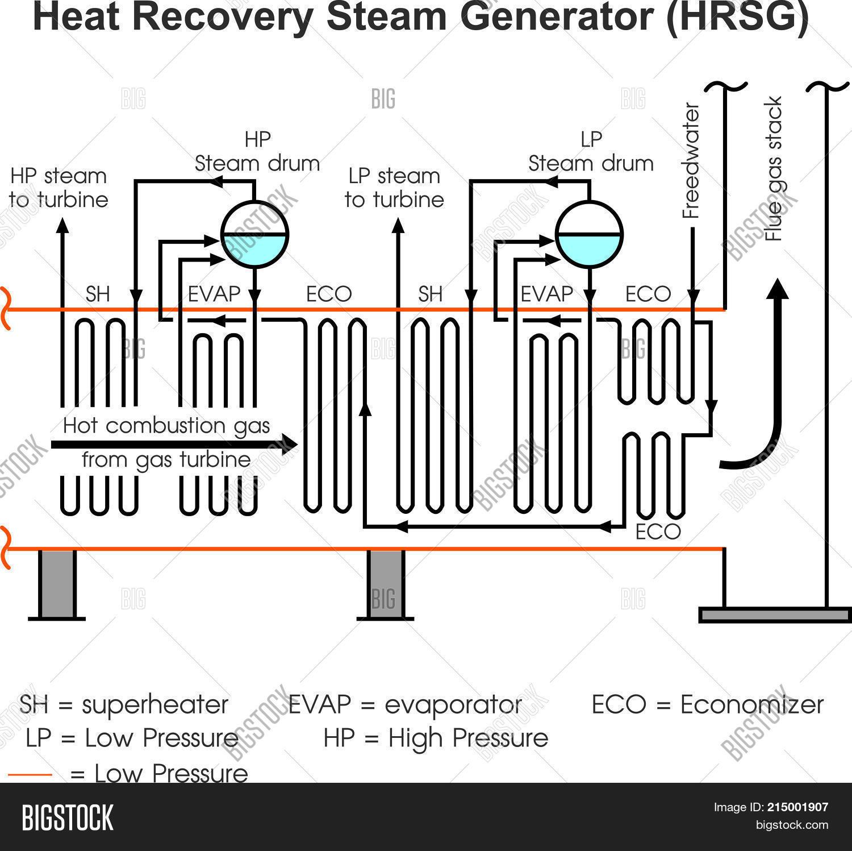 Heat Recovery Steam Generator Vector &