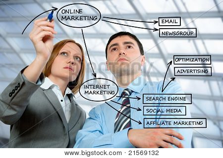 on-line marketingdiagram