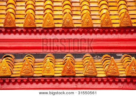 Buddha Statute Roof Wat Benjamaborphit