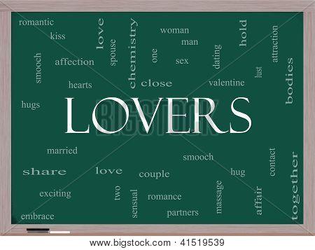 Lovers Word Cloud Concept On A Blackboard