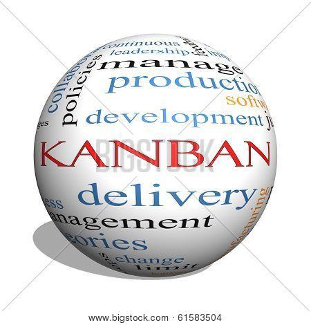 Kanban 3D Sphere Word Cloud Concept