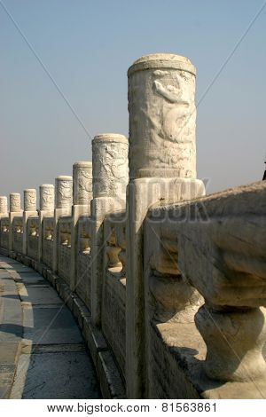 Wall Detail Ornaments Temple Of Heaven Beijing China
