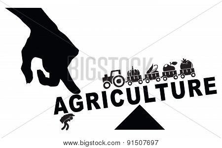 Industrialization The Farm
