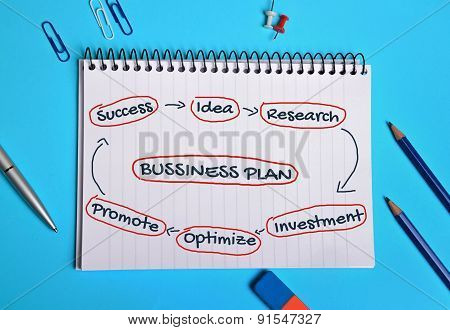 Business Plan Word