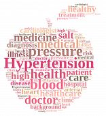 image of hypertensive  - A Illustration with word cloud about hypertension - JPG