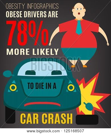 Obesity prevention infographics vector concept. Graphic warning poster. Editable image im dark grey, red, blue and yellow colors