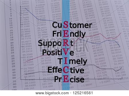 Acronym SERVICE Customer Friendly Support Positive Timely Effective Precise. Business Concept
