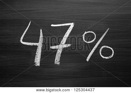 47 percent header written with a chalk on the blackboard