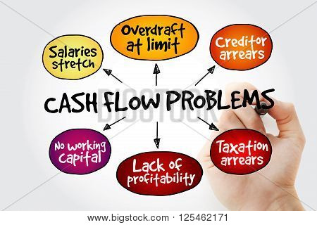 Hand Writing Cash Flow Problems With Marker