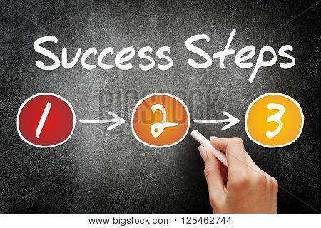 3 Success Steps, Business Concept