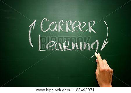 Never ending learning helps build career, presentation background