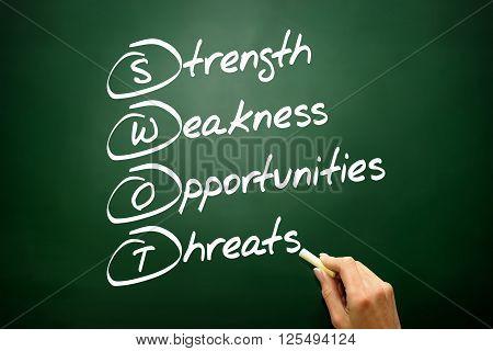 Strength, Weakness, Opportunities, Threats