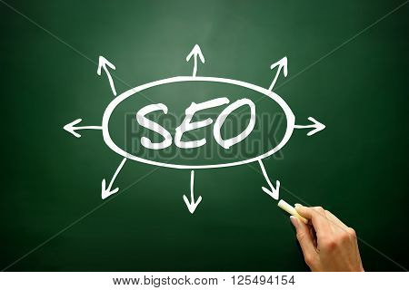 Hand Drawn Seo Arrows Direction Concept, Business Strategy On Blackboard..