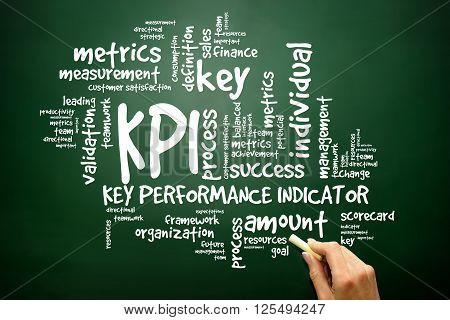 Hand Drawn Wordcloud Tags Of Kpi - Key Performance Indicators Concept On Blackboard..