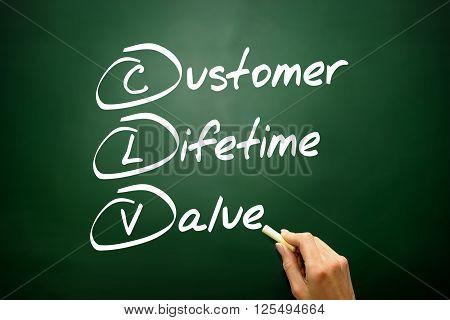 Hand Drawn Customer Lifetime Value (clv) Acronym, Business Concept On Blackboard