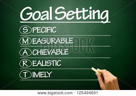 Hand Drawn Smart Goal Setting, Business Concept On Blackboard..