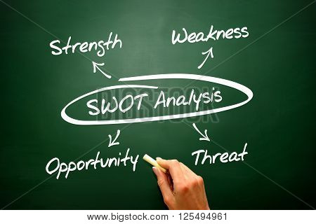 Hand Writing Swot Analysis Vector Diagram, Chart Shapes ..
