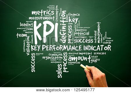 Hand drawn Wordcloud tags of KPI - key performance indicators concept on blackboard